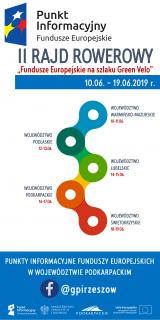 Mobilny Punkt Informacyjny Funduszy Europejskich natrasie rajdu rowerowego Green Velo